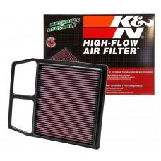 filtro de aire cm-8011 k&n commander 1000